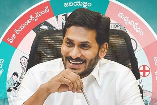 It is not right to target a particular community.. Jagan Comments going viral